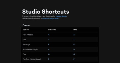 Studio Shortcuts Thumbnail Preview