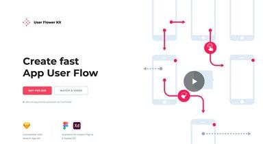 User Flower Kit Thumbnail Preview