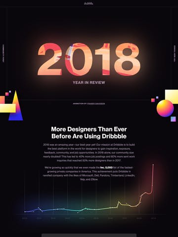 Dribbble 2018 Year in Review Thumbnail Preview