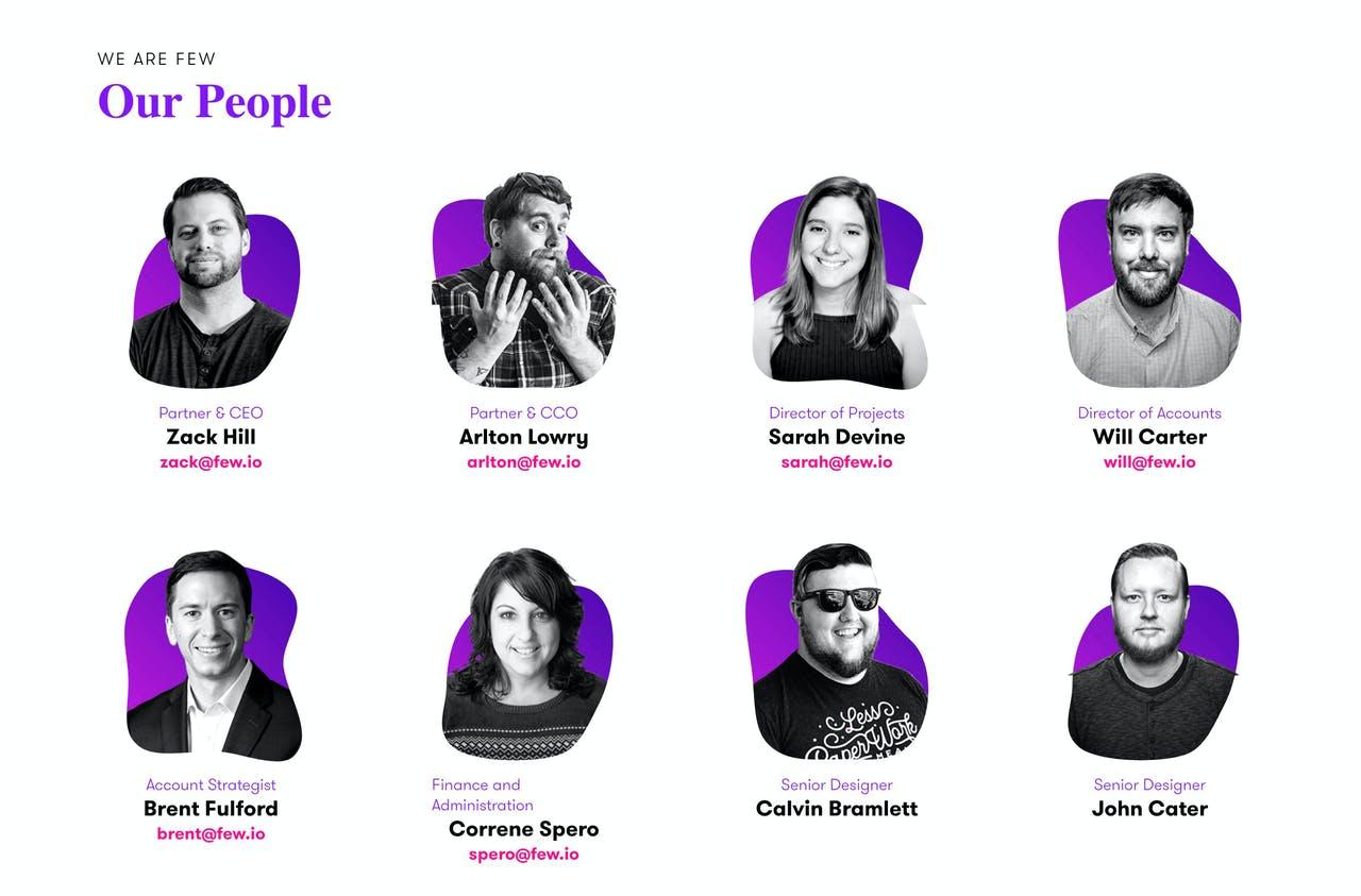 Team Section - Few Screenshot