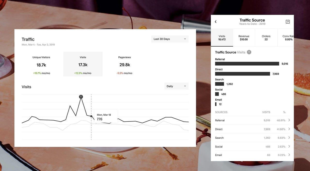 Squarespace Analytics Previews Screenshot