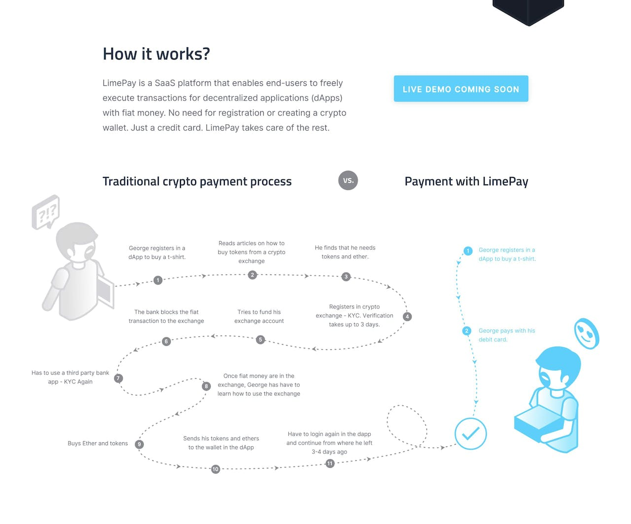 How It Works - LimePay Screenshot