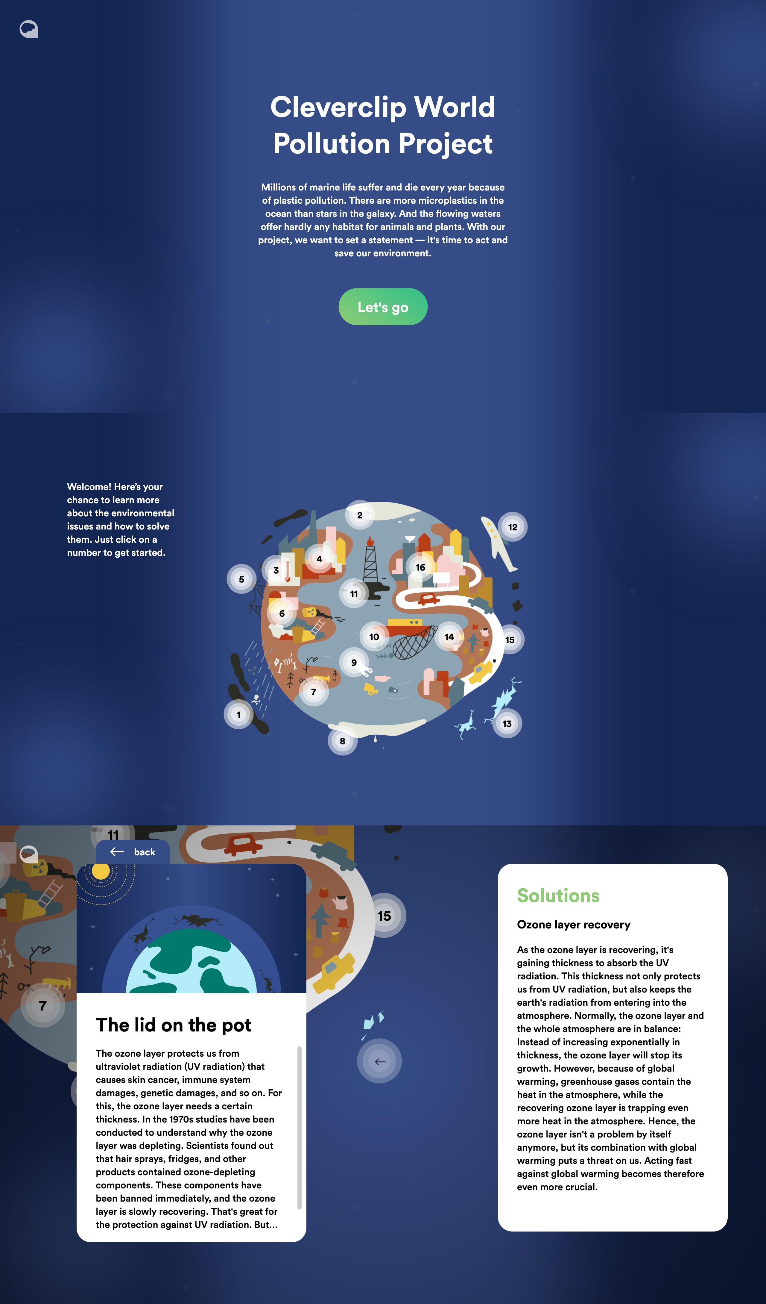 World Pollution Website Screenshot