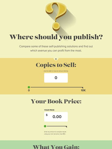 Where Should You Publish? Thumbnail Preview