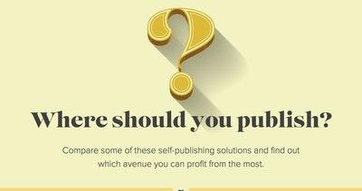 Where Should You Publish? Thumbnail Preview