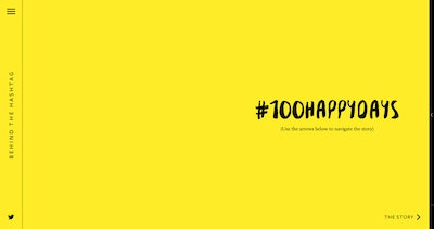 Behind The Hashtag: #100HappyDays Thumbnail Preview