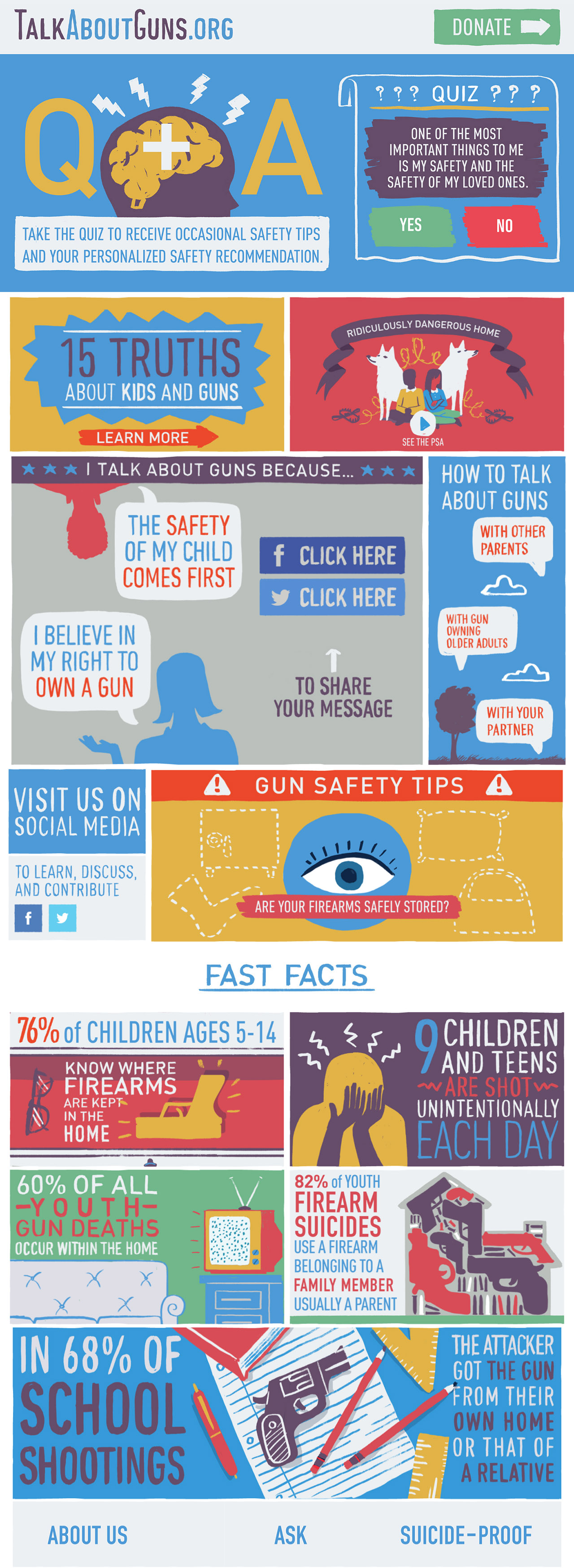 Talk About Guns Website Screenshot
