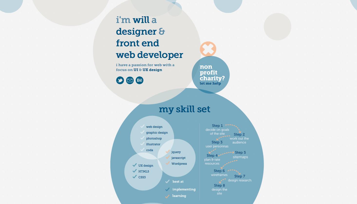 Will Forsyth Website Screenshot