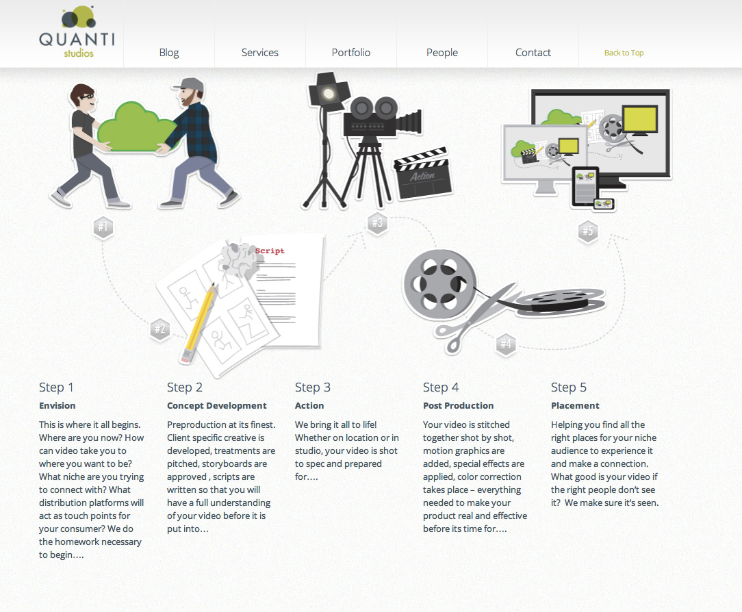 Quanti Studios Website Screenshot
