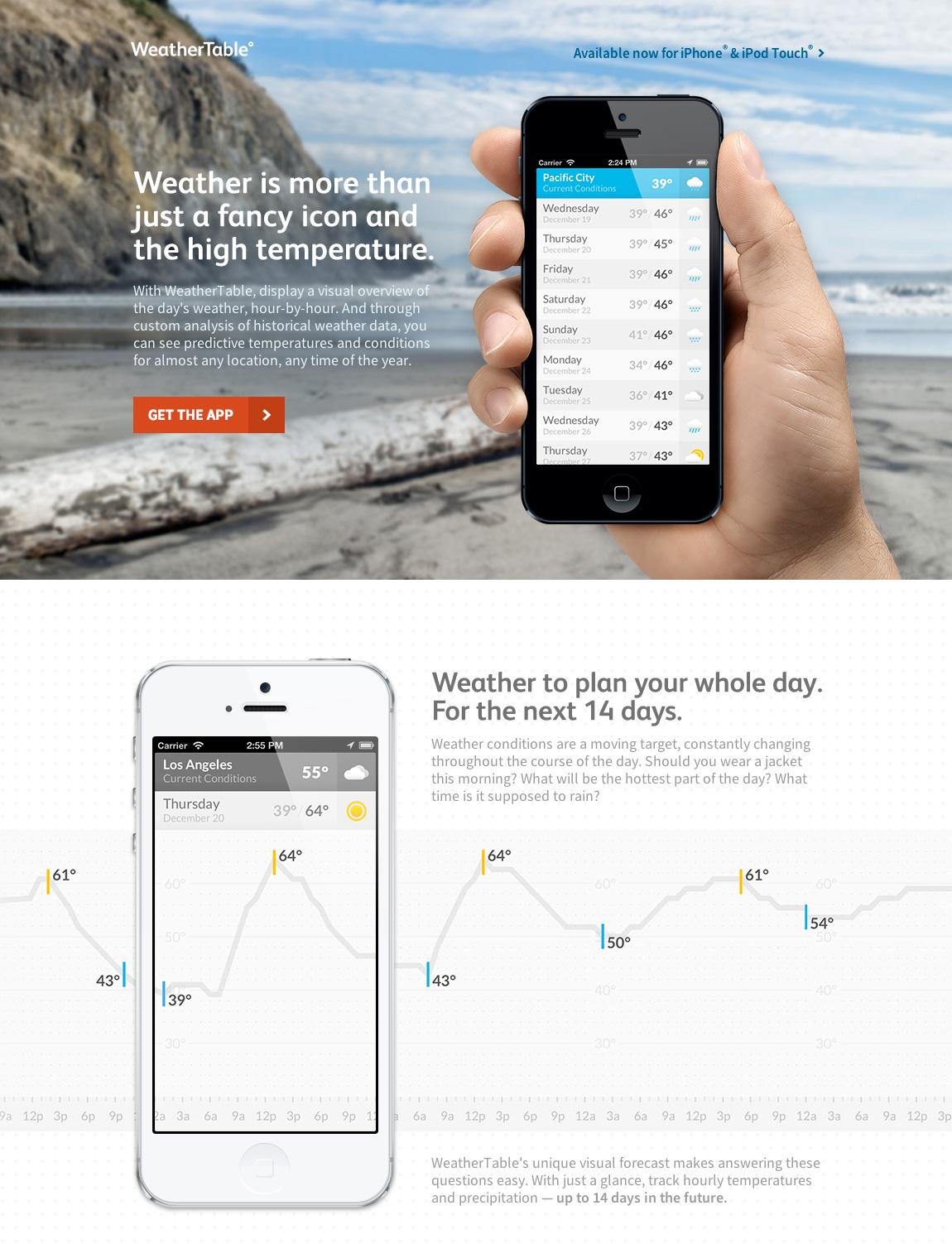 WeatherTable Website Screenshot