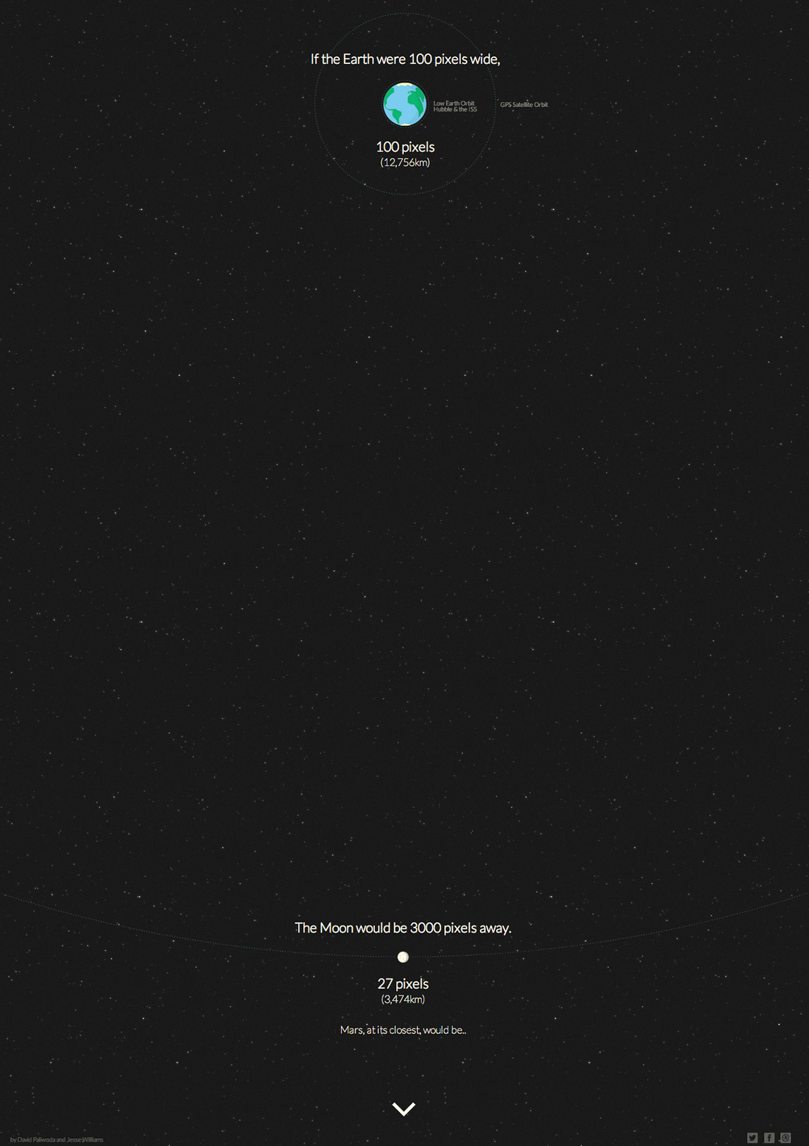 Distance to Mars Website Screenshot