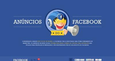 Anúncios no Facebook Thumbnail Preview