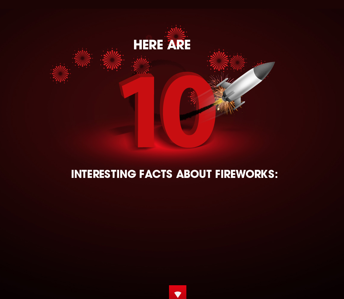 10 interesting facts about fireworks Website Screenshot