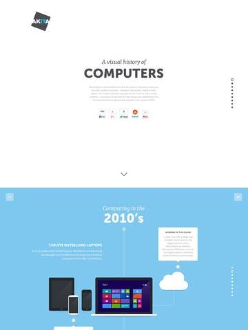 A visual history of computers Thumbnail Preview