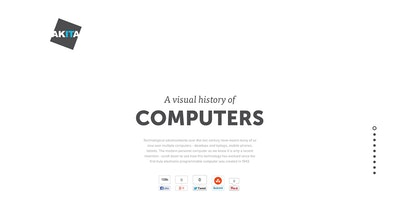 A visual history of computers Thumbnail Preview