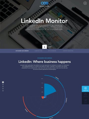 LinkedIn Monitor Thumbnail Preview